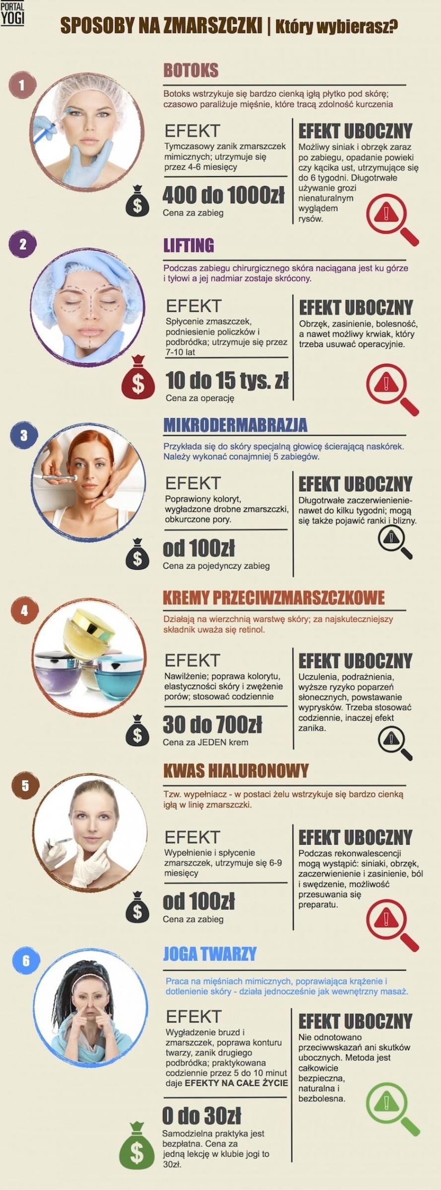 sposoby-na-zmarszczki-joga-twarzy-1-crop-900-0-1