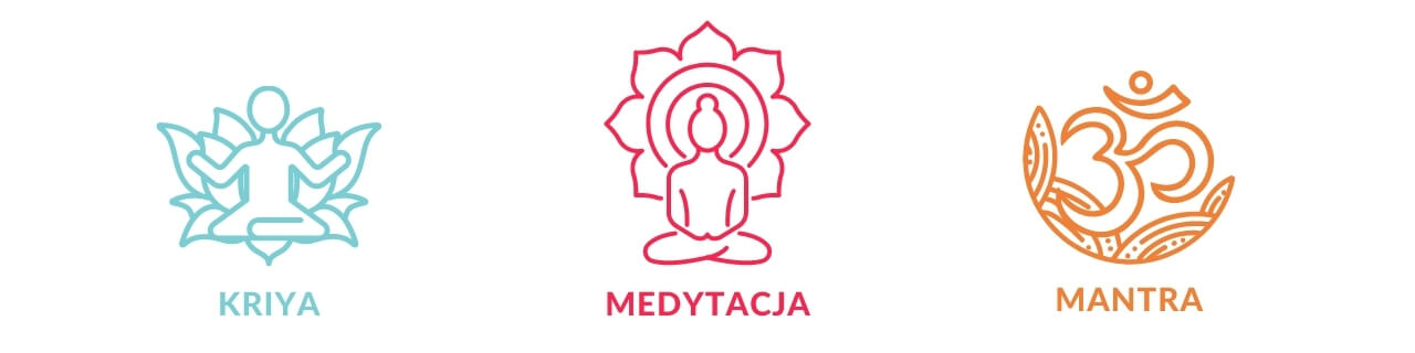 elementy kundalini joga